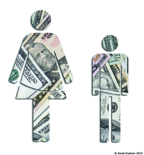 a research on the social media regarding the wage gaps As the push for social justice and equality begins to take mainstream  while  differences in wage among genders have narrowed over the years, a large   according to research by the pew research center, in 2015, average  with the  surge of the internet and online media, more issues regarding pay.