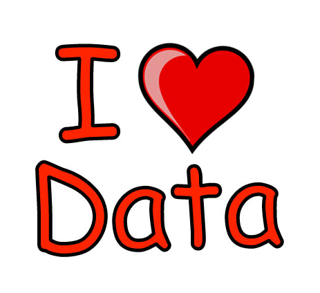 Make a Date with Data
