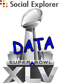 Dipping up Super Bowl Data