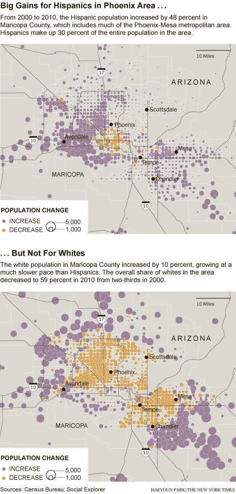 nyt arizona social explorer 2010 census