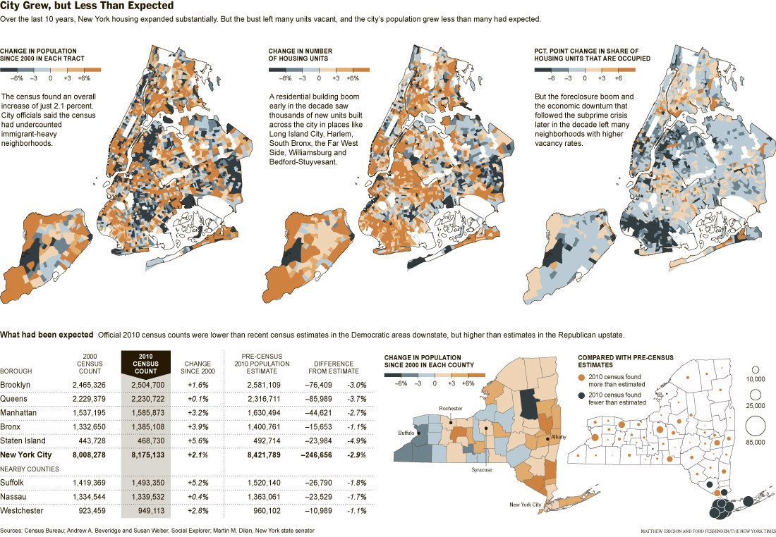 New York Times Social Explorer New York City 2010 map