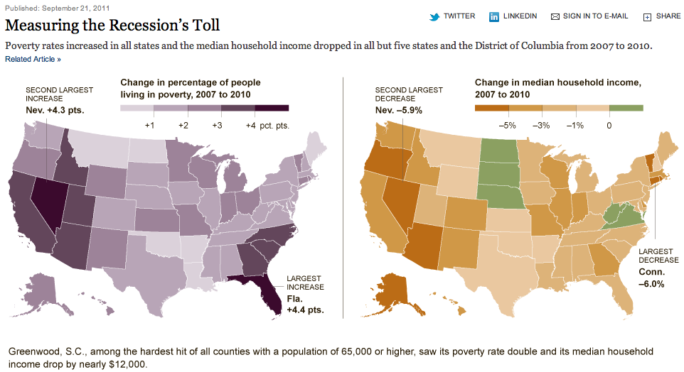 poverty and median income changes