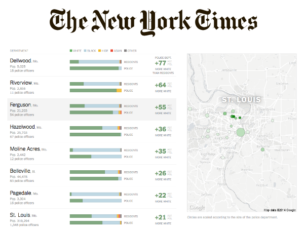 Social Explorer's Andrew Beveridge Analyzes Police Data for NY Times on Ferguson