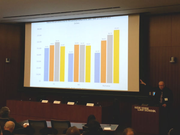Highlights from Beveridge's Talk on Inequality at the New York Law School