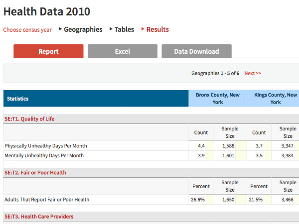 Health Data Now Available on Social Explorer