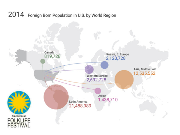 Discover Immigration Trends with Social Explorer at the Smithsonian Folklife Festival